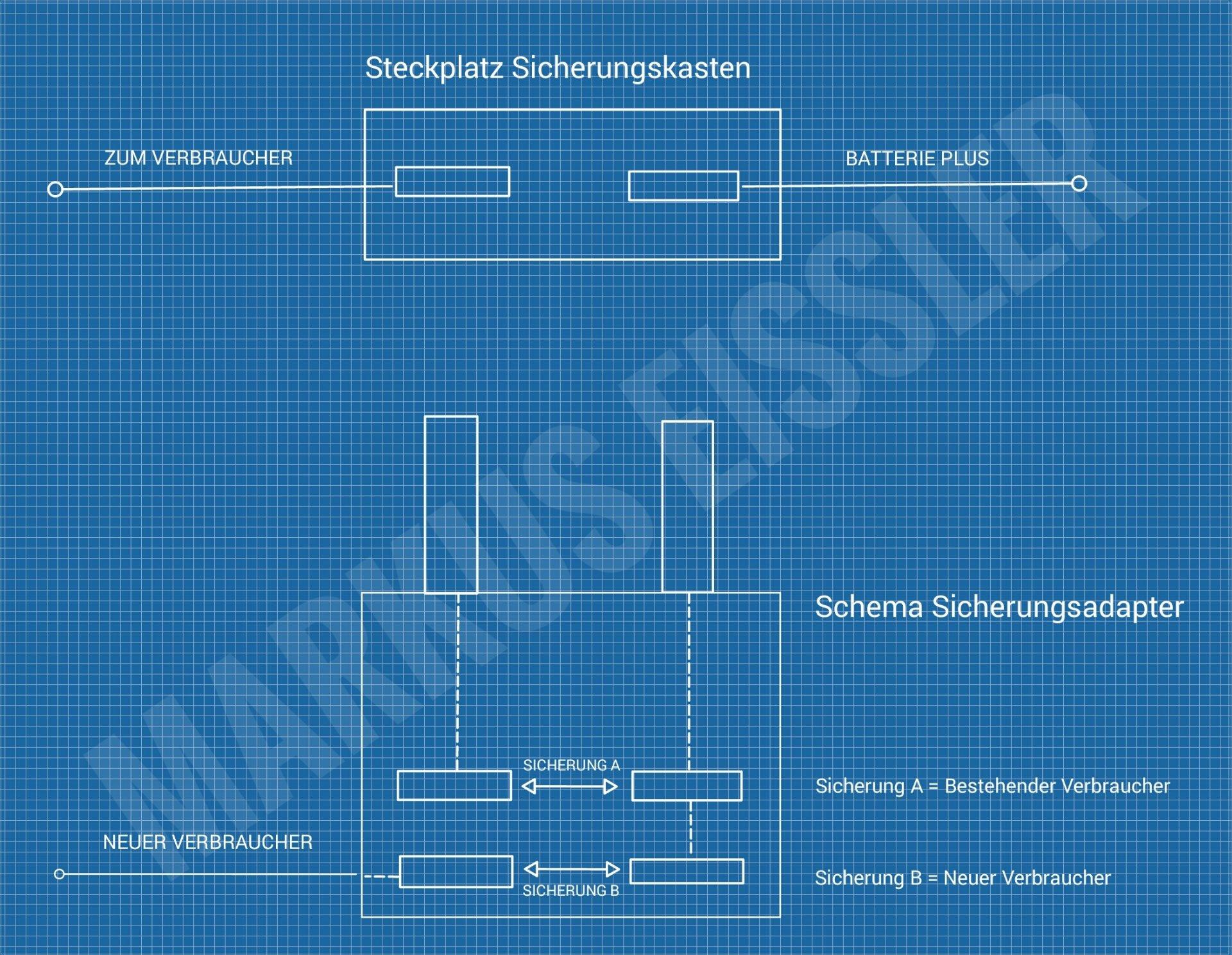 Großartig Wie Man Ein Sicherungskasten Diagramm Verdrahtet Galerie ...