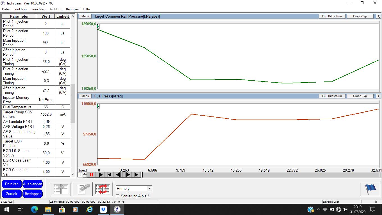 Rail vs Fuel Press.png